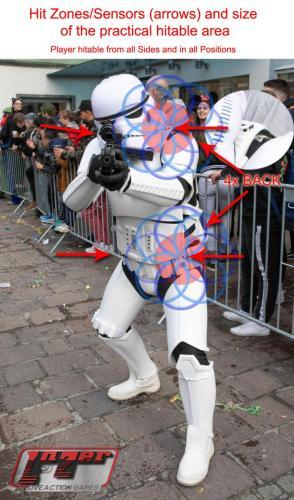 Stormtrooper Hitzones